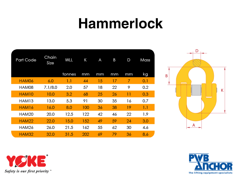 Hammerlok (coupler)