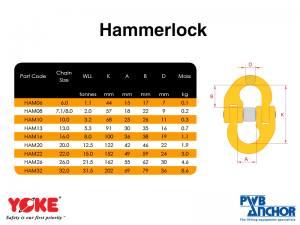 Hammerlok (coupler) | Lifting Equipment | Forklift Equipment | The Lifting Company